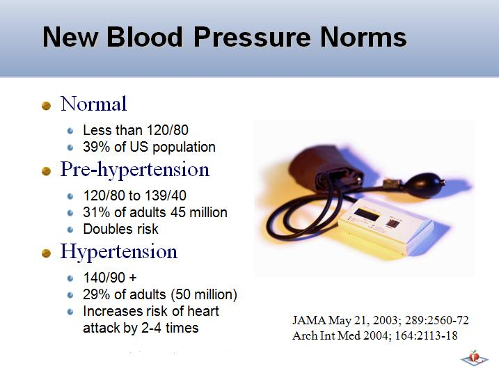 the new normal blood pressure that can save your life and promote health in the elderly